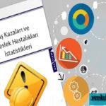 is-kazalari-2015te-yuzde-11-azaldi